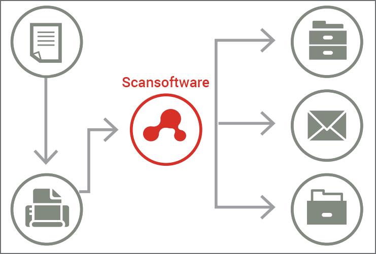 document management scansoftware